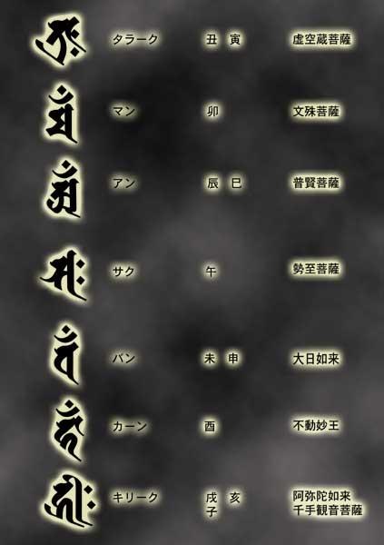 武汉纹身培训学习学校:梵文文字纹身图案图片