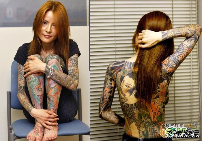 全球纹身最多的人
