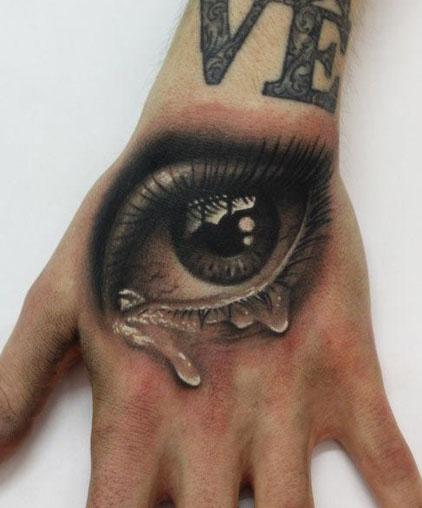 女生手背经典潮流的眼睛纹身图案